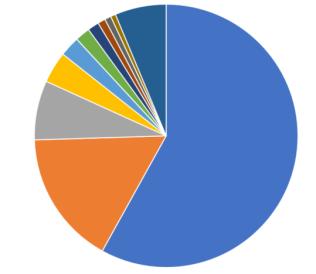 %eb%86%80%ec%9e%90